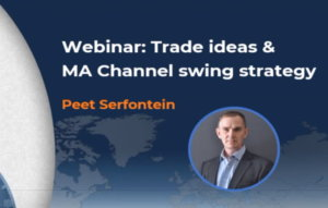 trade ideas and ma chaneel swing strategy